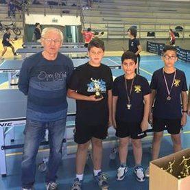 סיכום אליפות באר שבע הפתוחה לנוער